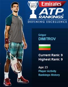 Григор Димитров – тенисист №1 на България