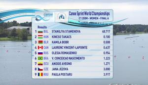 Класиране и победа за Станилия Стаменова