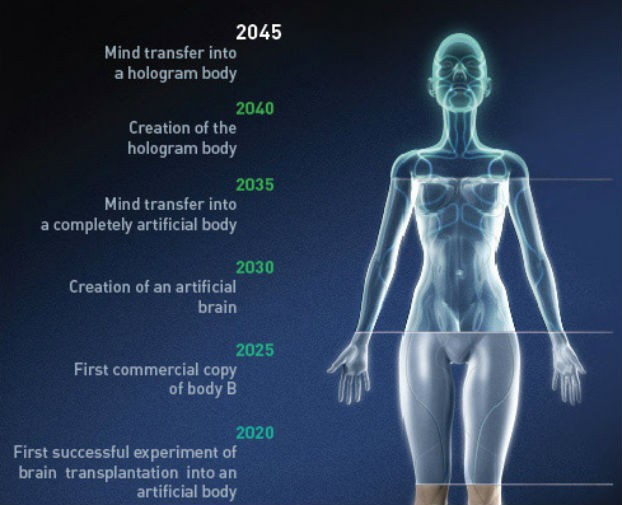Инициатива 2045