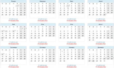 Календар на почивните дни през 2021 година и дати за отработване